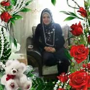selins88's profile photo