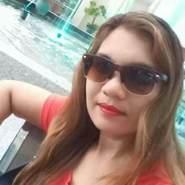 roninuestro's profile photo