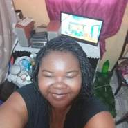 donnas68's profile photo