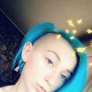 stefaniivanova20's profile photo
