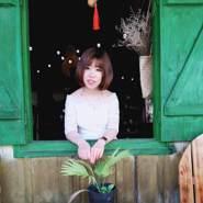 user_velzx98502's profile photo