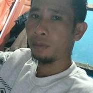 dimanaj's profile photo