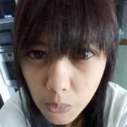 ririns38's profile photo