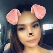 ezara594's profile photo