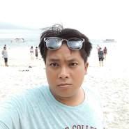 sagsank's profile photo