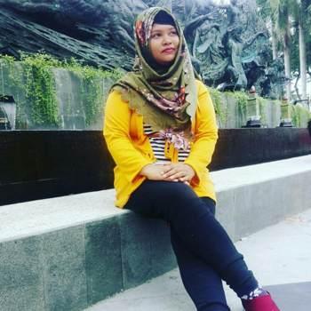 bellaa207_Jawa Timur_独身_女性