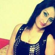 divoka3333's profile photo