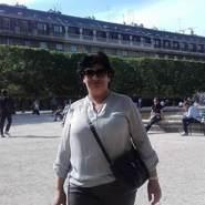 nelidai12's profile photo