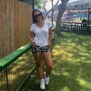 cecelia_5's profile photo