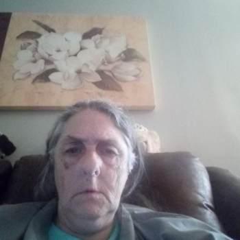 kathyc41_South Dakota_Single_Female