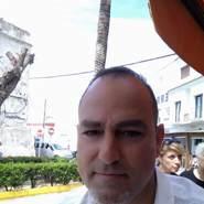 tachunkawitkog's profile photo