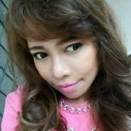 kendysubay's profile photo