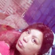 mariad4061's profile photo