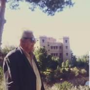 simomouhadi's profile photo