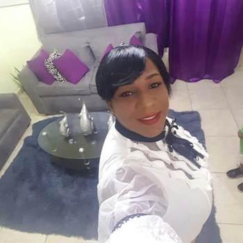 luchib12_Distrito Nacional (Santo Domingo)_Single_Female