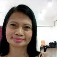 promenciaf's profile photo