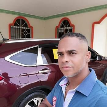 jorgei331_Distrito Nacional (Santo Domingo)_Svobodný(á)_Muž
