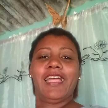 yudelkisl_Florida_Single_Female