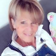 guusjer's profile photo