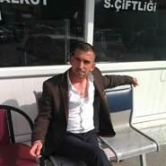 ramazand561's profile photo