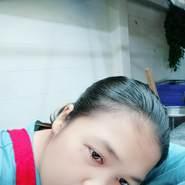 user_fuky4179's profile photo