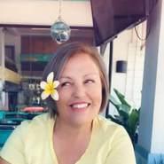 solyolisss11's profile photo