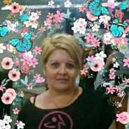 monicacovaro9's profile photo