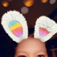 daygona's profile photo