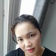 user_pir83's profile photo