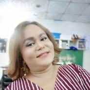 user_zx298's profile photo