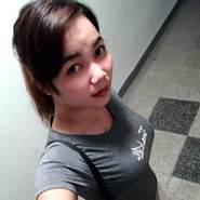 zaioinguchua's profile photo