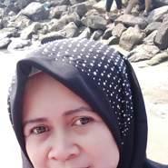 sitin145's profile photo