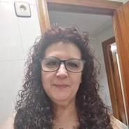 antoniamartinezrocam's profile photo