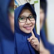 fuzyl830's profile photo