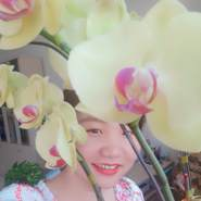 thythy36's profile photo