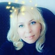 gfcuijj164's profile photo