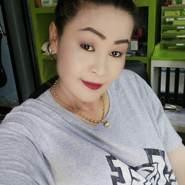 saypinm's profile photo