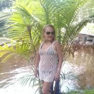 sandramenezesdemel's profile photo