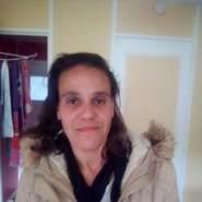 mimam820's profile photo