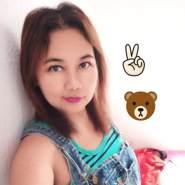 anisc084's profile photo