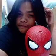rapeepuner's profile photo