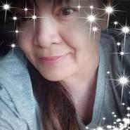 parkongc's profile photo