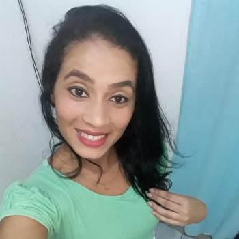 paulam323_Rio De Janeiro_Single_Female