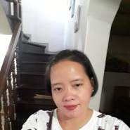 cezilz23's profile photo
