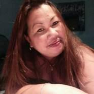 jocelynmanila1's profile photo