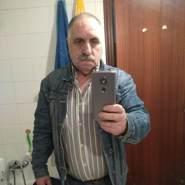 felipej234's profile photo