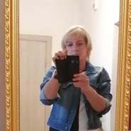 user_woh582's profile photo