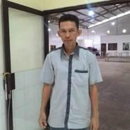 dedyp824's profile photo