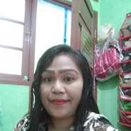 Telmansistet's profile photo