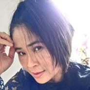 user_hqcns4952's profile photo